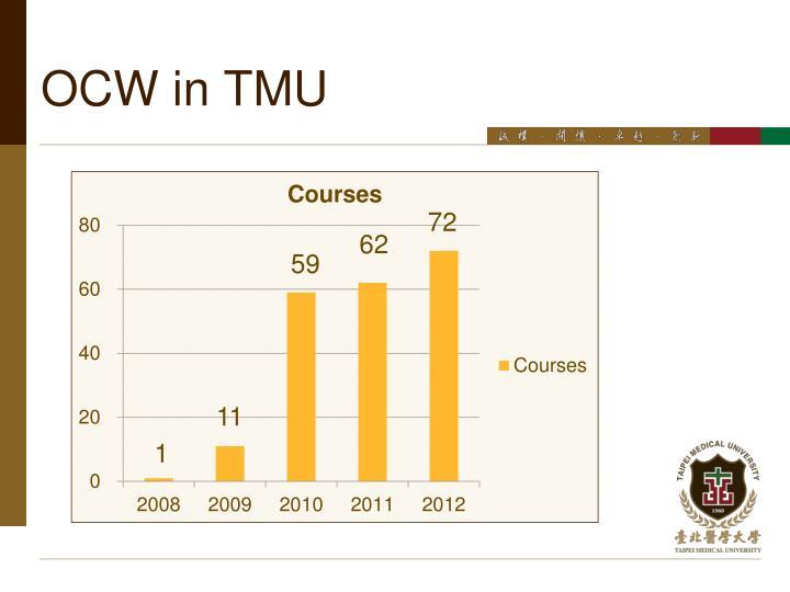 OCW in TMU