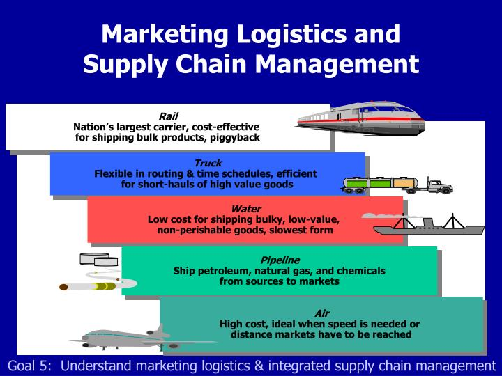 Marketing Logistics and