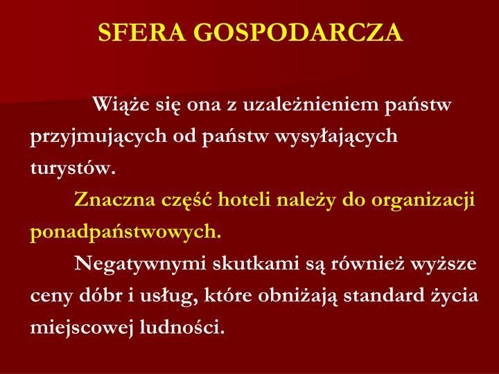 SFERA GOSPODARCZA