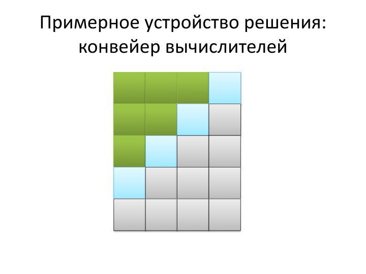 Примерное устройство решения