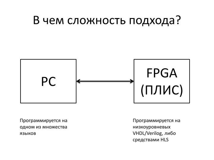 В чем сложность подхода?