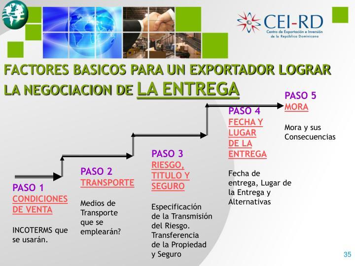 FACTORES BASICOS PARA UN EXPORTADOR LOGRAR