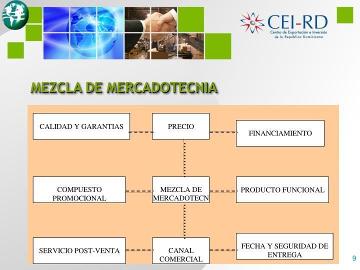 MEZCLA DE MERCADOTECNIA