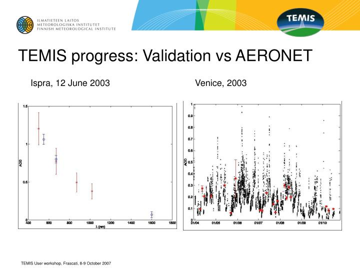 TEMIS progress: Validation vs AERONET