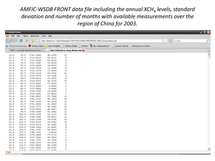 AMFIC-WSDB FRONT data file including the annual XCH