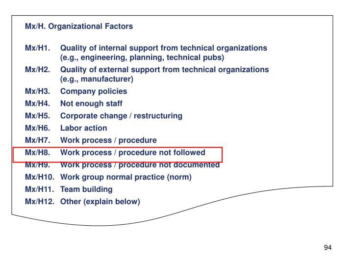 Mx/H. Organizational Factors