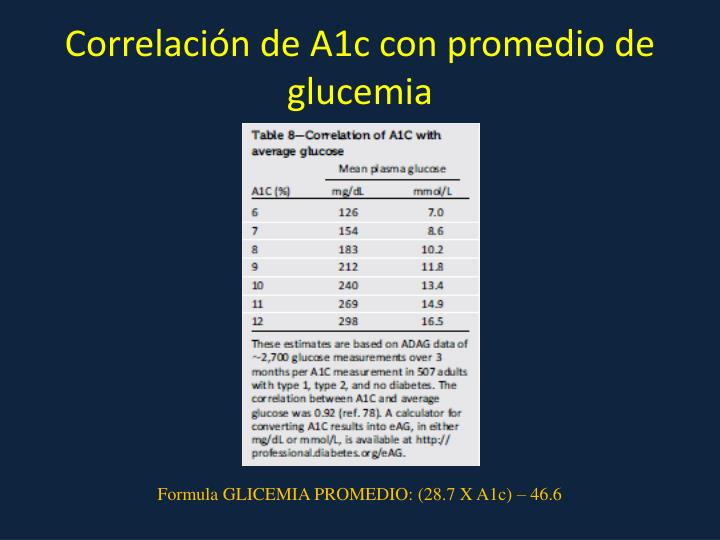 Correlación de A1c con promedio de glucemia
