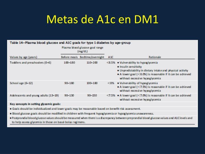 Metas de A1c en DM1