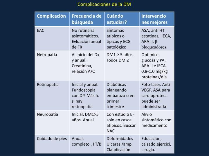 Complicaciones de la DM