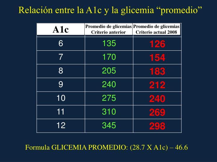 """Relación entre la A1c y la glicemia """"promedio"""""""