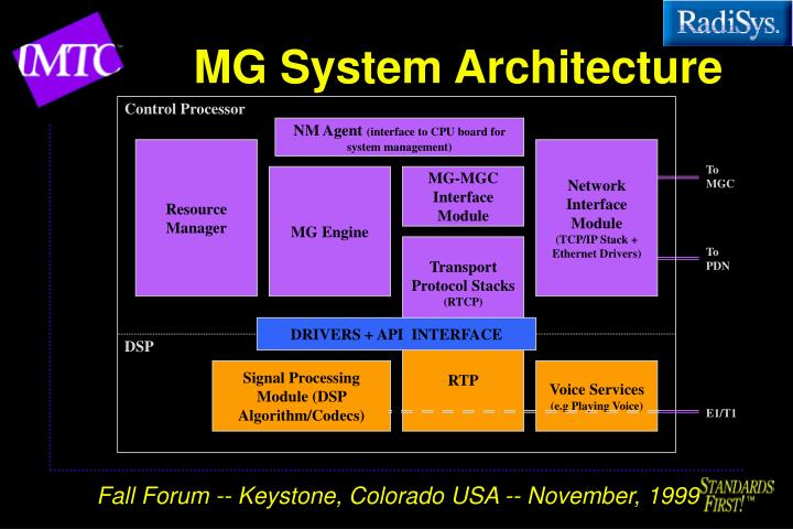 MG System Architecture