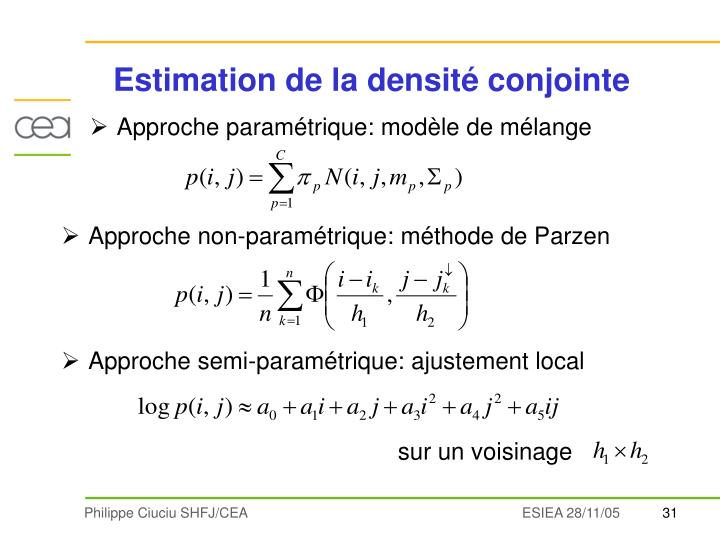Estimation de la densit