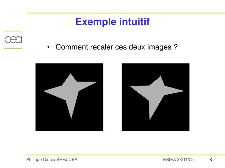 Exemple intuitif