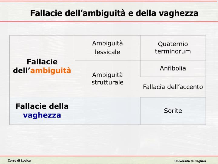 Fallacie dell'ambiguità e della vaghezza