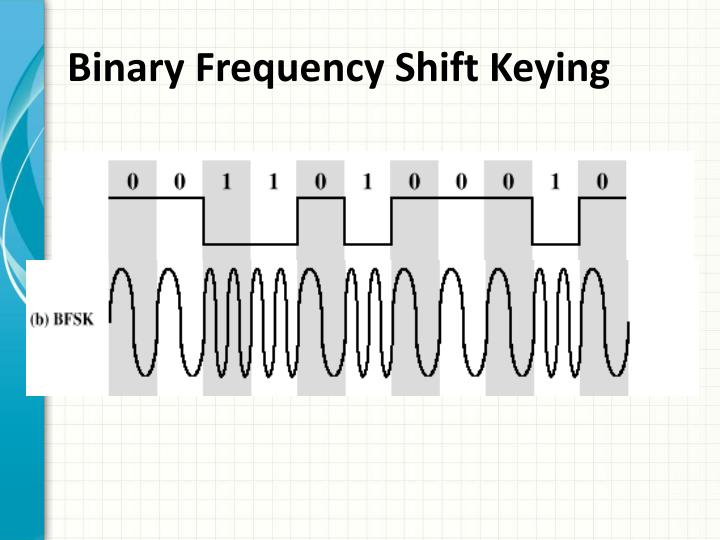 Binary Frequency Shift Keying