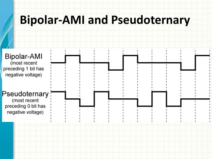 Bipolar-AMI and Pseudoternary