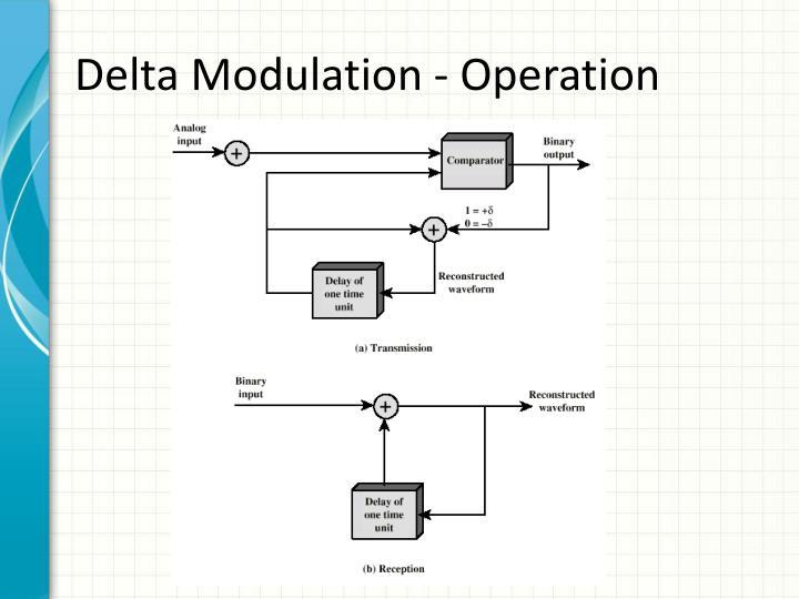 Delta Modulation - Operation