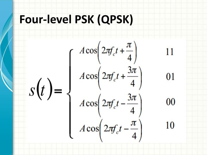 Four-level PSK (QPSK)