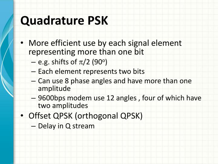 Quadrature PSK