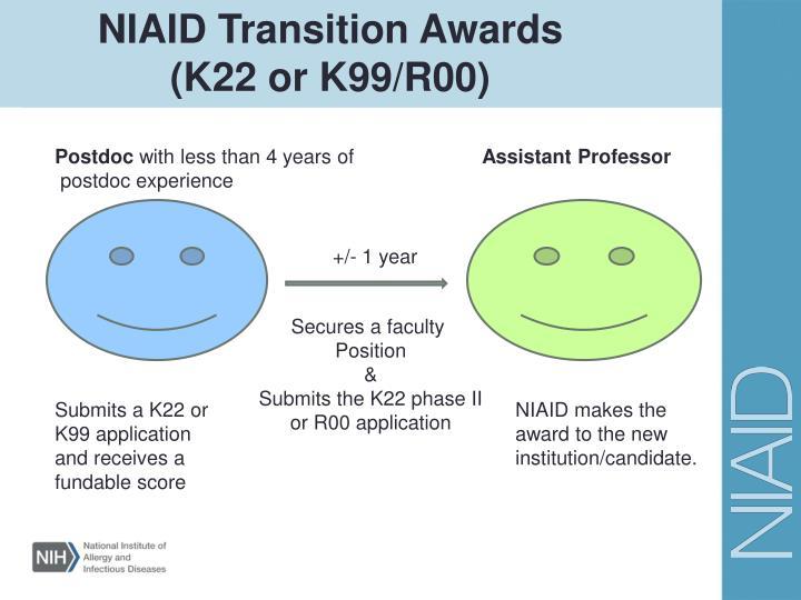 NIAID Transition Awards