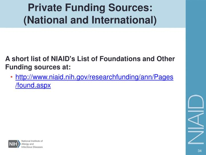 Private Funding Sources: