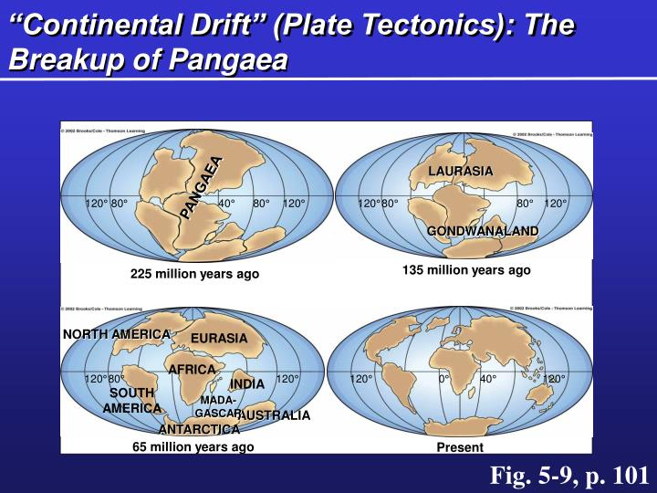 """Continental Drift"" (Plate Tectonics): The Breakup of Pangaea"