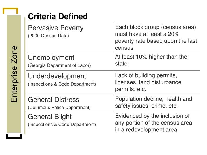 Criteria Defined