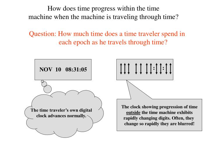 How does time progress within the time