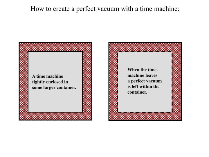 How to create a perfect vacuum with a time machine: