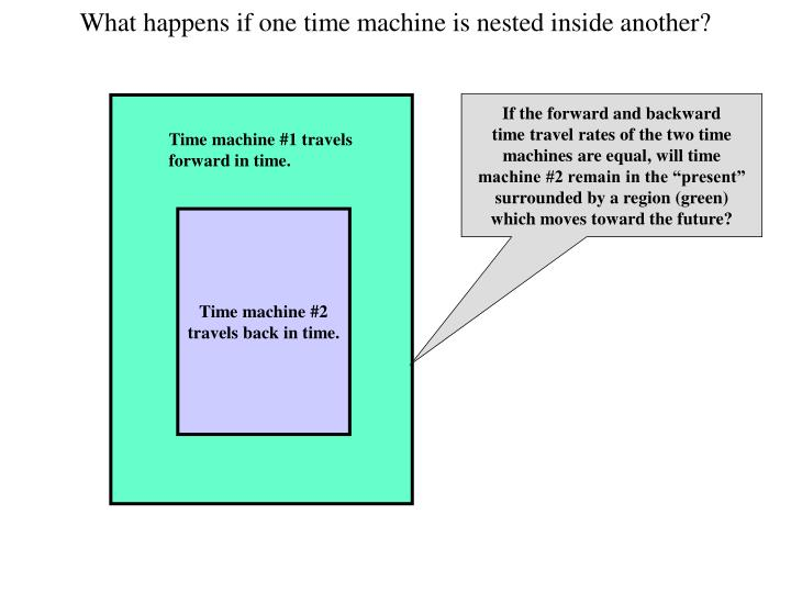 What happens if one time machine is nested inside another?