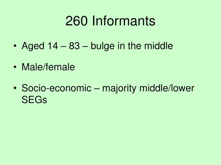 260 Informants