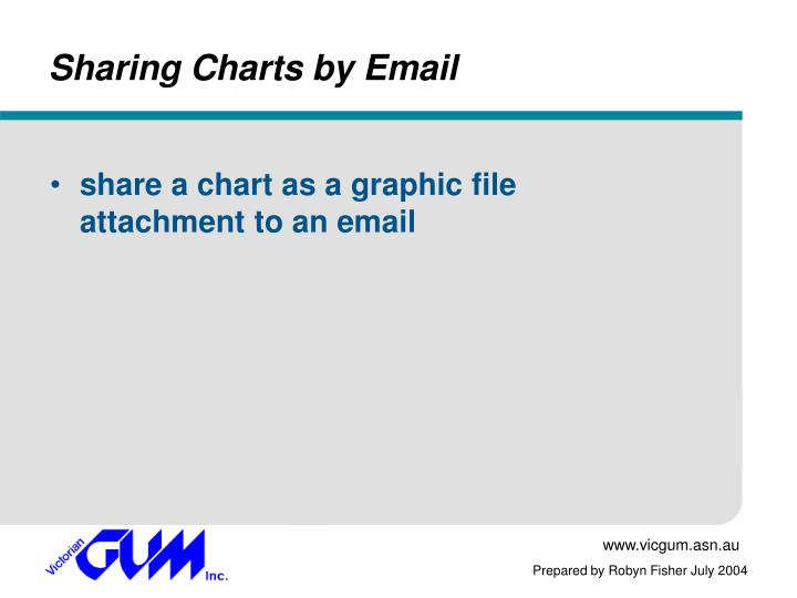 Sharing Charts by Email
