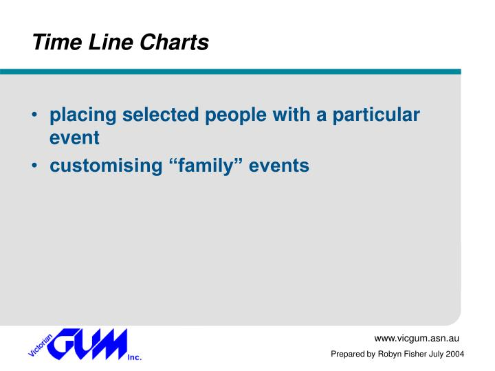 Time Line Charts