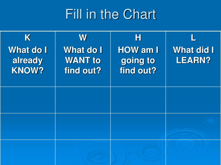 Fill in the Chart