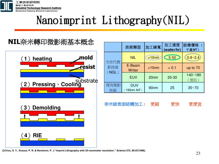 Nanoimprint Lithography(NIL)