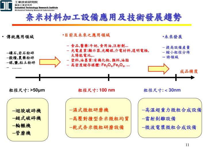 奈米材料加工設備應用及技術發展趨勢