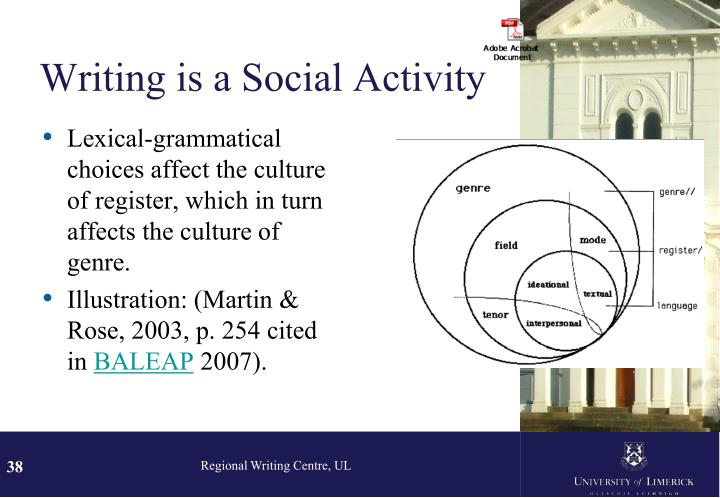 Writing is a Social Activity