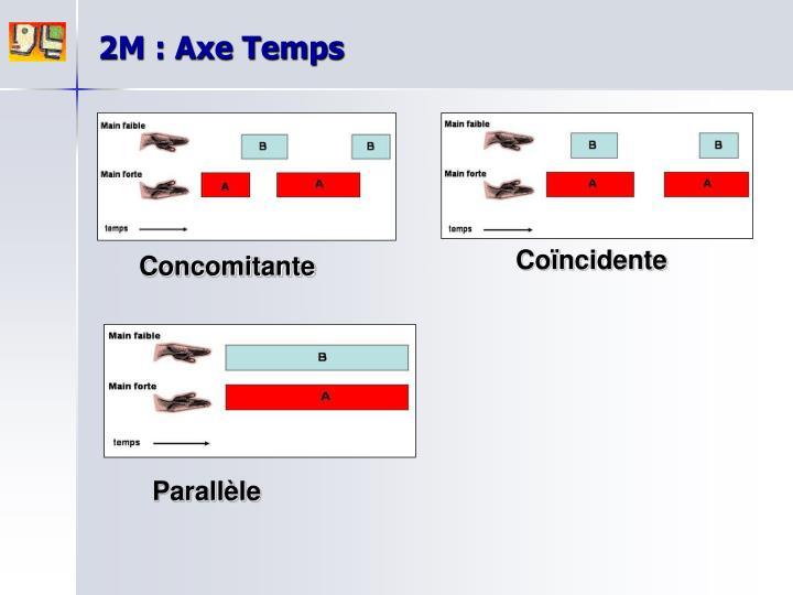 2M : Axe Temps