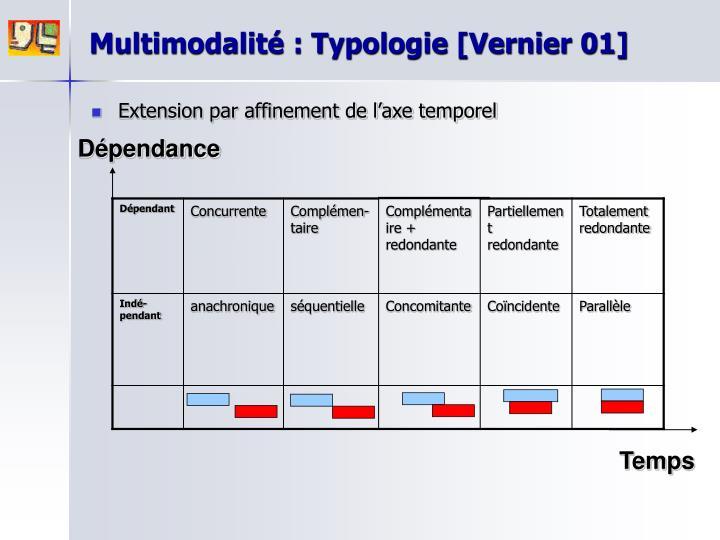 Multimodalité : Typologie [Vernier 01]