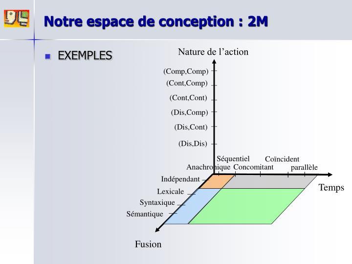 Notre espace de conception : 2M