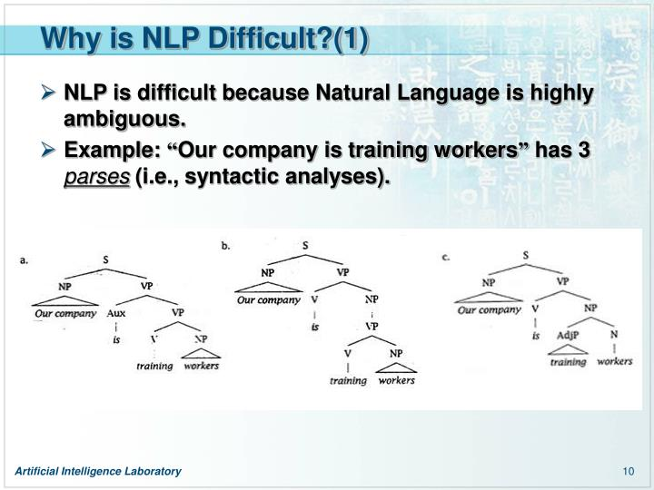 Why is NLP Difficult?(1)