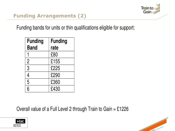 Funding Arrangements (2)