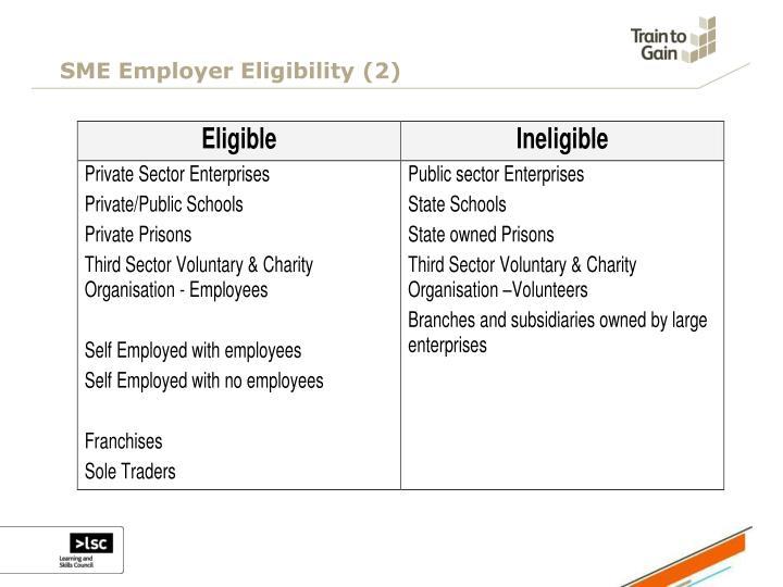 SME Employer Eligibility (2)
