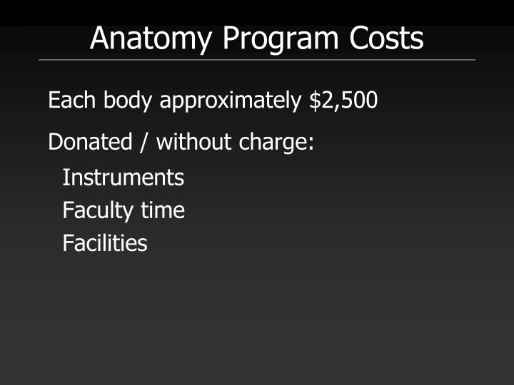Anatomy Program Costs