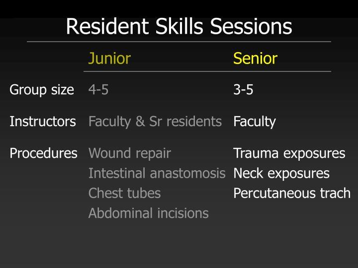 Resident Skills Sessions