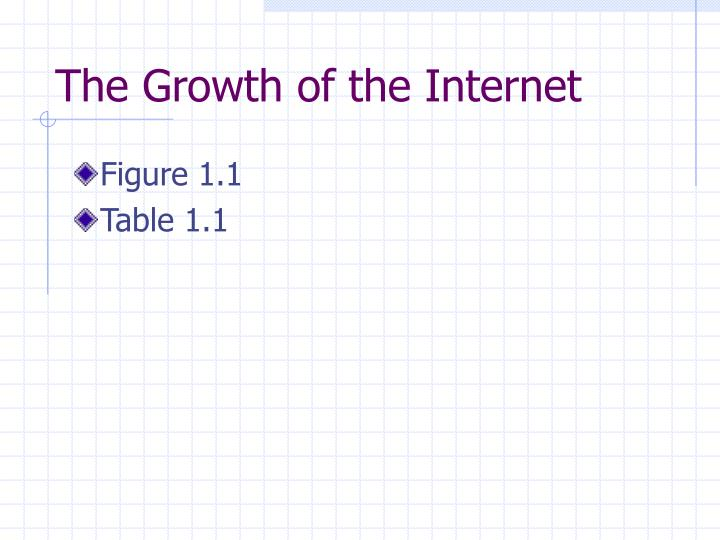 The growth of the internet