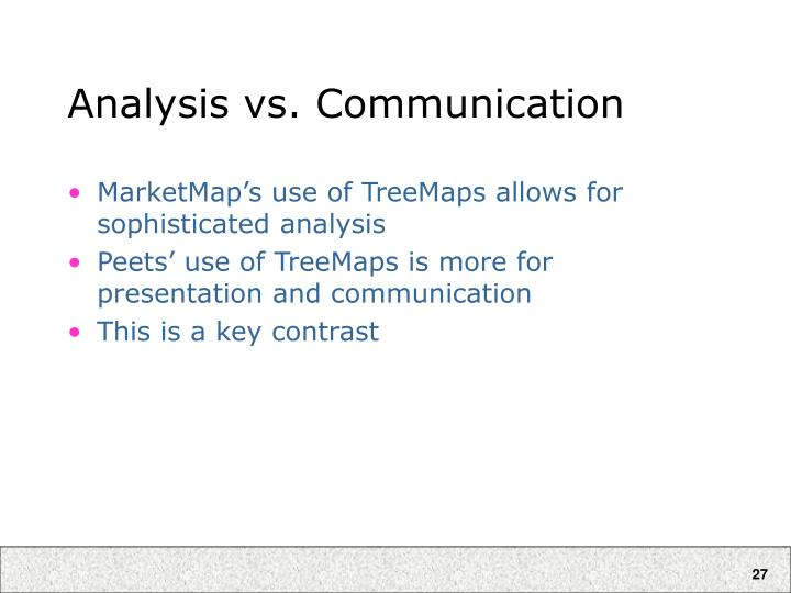 Analysis vs. Communication