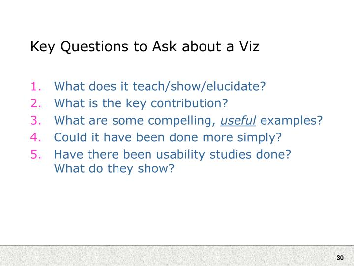 Key Questions to Ask about a Viz