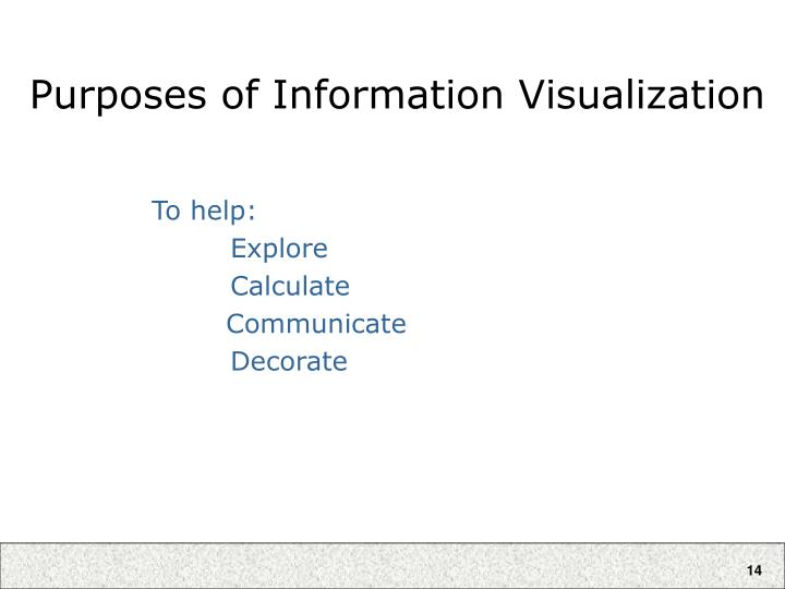 Purposes of Information Visualization