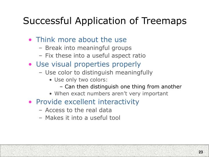 Successful Application of Treemaps